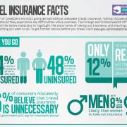 Australia Insurance Infographic